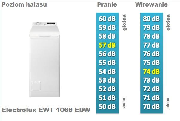 Electrolux ewt1066edw poziom hałasu