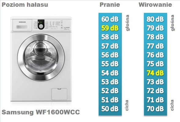 Samsung WF1600WCC hałas