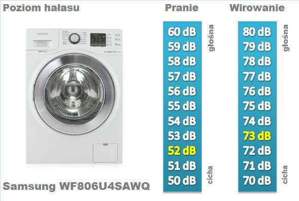 Samsung WF806U4SAWQ hałas